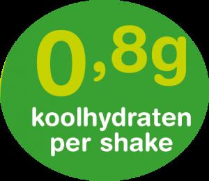 Slechts 0,8g koolhydraten per shake   Healthybakers.nl